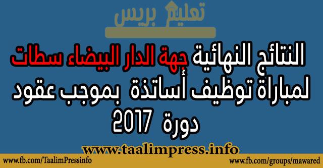 جهة الدار البيضاء سطات : النتائج النهائية الخاصة بمباراة توظيف الأساتذة بموجب عقود- يونيو 2017