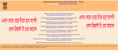 All West Bengal Results Searching Guide