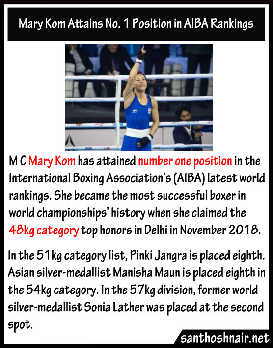 Mary Kom attains No.1 position in AIBA rankings
