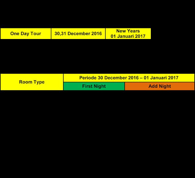 PAKET PULAU PUTRI NATAL 2016 DAN TAHUN BARU 2017