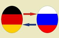 Kostenlose Übersetzung ins Russische