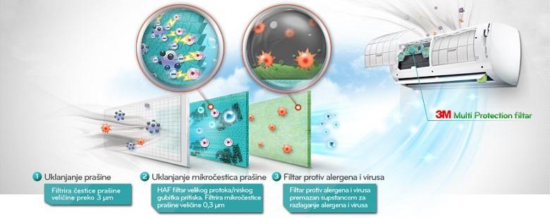 Máy lạnh LG Inverter 1.5 HP V13ENR tấm lọc 3M kháng khuẩn