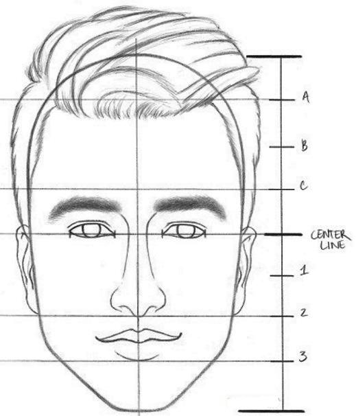 Step By Step Belajar Teknik Pensil Menggambar Wajah Manusia Untuk