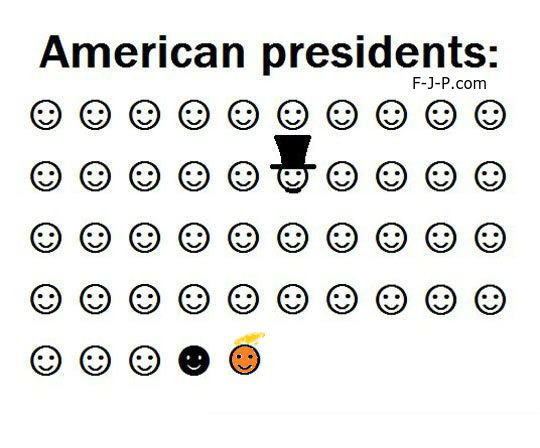 American Presidents and Trump Picture