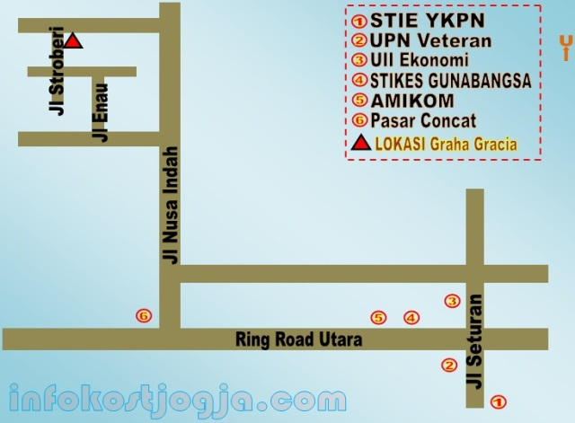 Yogyakarta Apartment