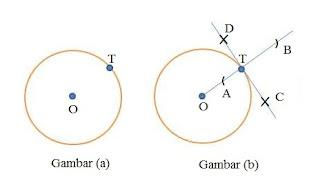 Cara Melukis Garis Singgung pada Lingkaran