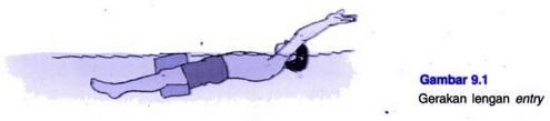 Gerakan lengan entry renang gaya punggung