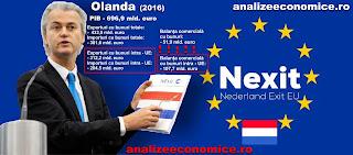 Cât profită Olanda de pe urma accesului la piața UE