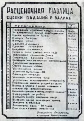 Расценочная таблица общества охотников