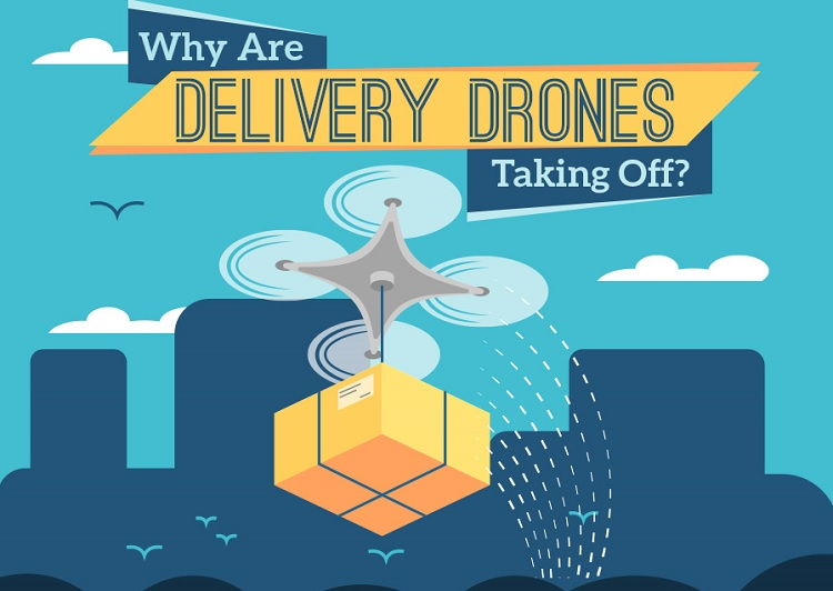 Delivery Drones - Future, Benefits, and Challenges for Businesses