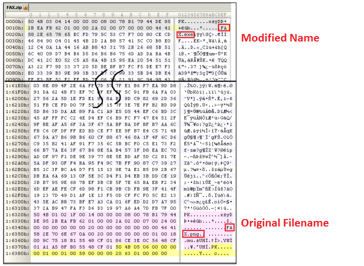 WinRAR file extension spoofing vulnerability
