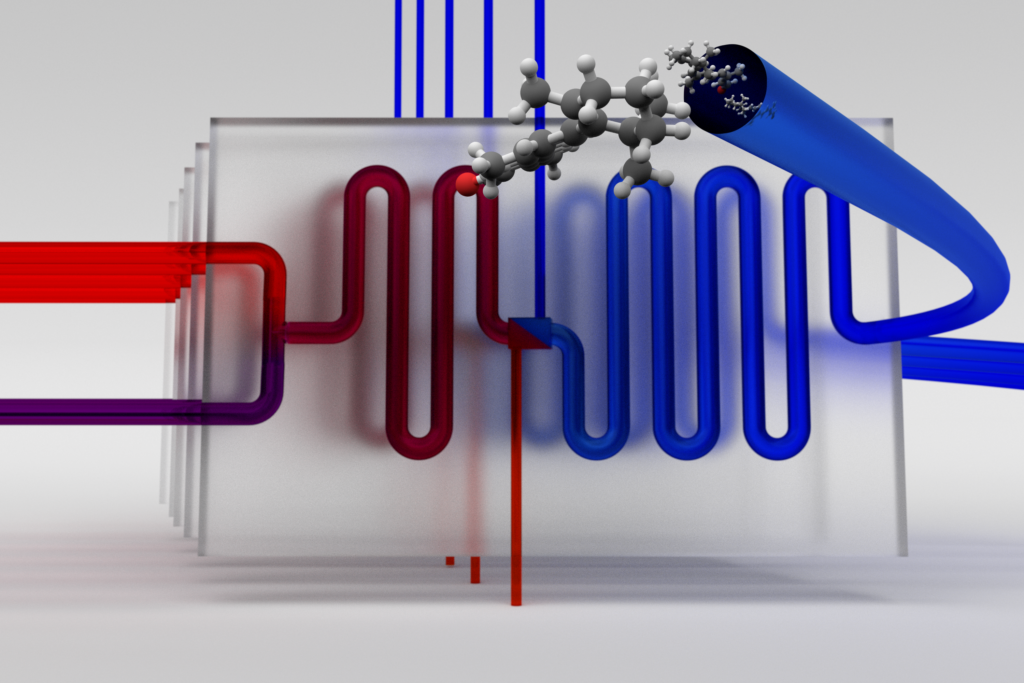 Latest Market Research Updates: Flow Chemistry Market Size Worth $2.39  Billion By 2025 | Top Companies Are Am Technology & CEM Corporation