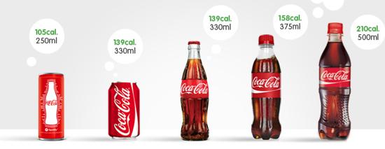 Coca-Cola 2013