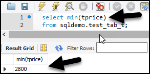 SQL MIN() Function Example