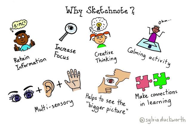 Why sketchnote?