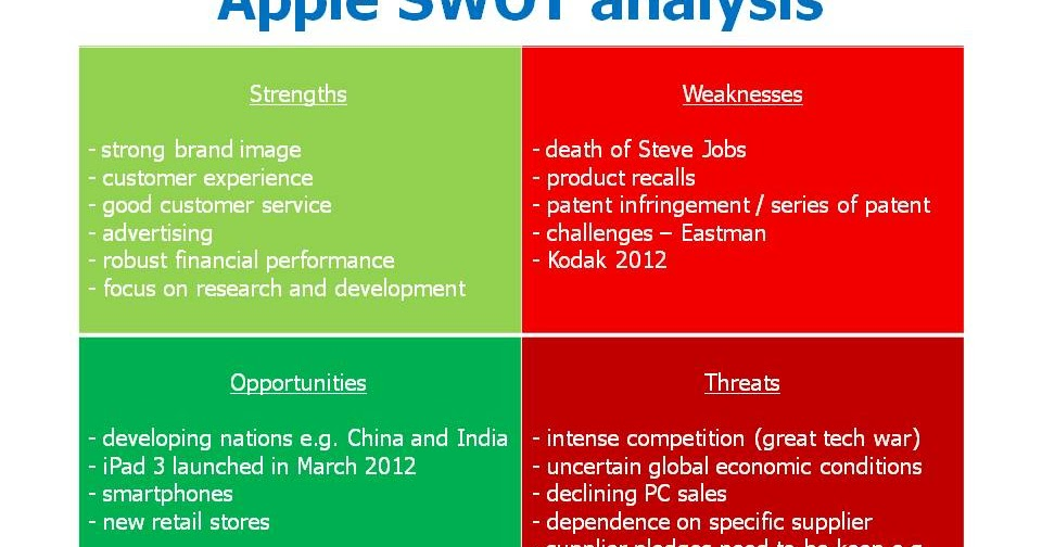 swot analysis auto repair shop Ford motor company swot analysis ford motor company is a global company with two core businesses: automotive and financial services the automotive business consists of the design, development, manufacture, sale and service of cars, trucks and service parts.