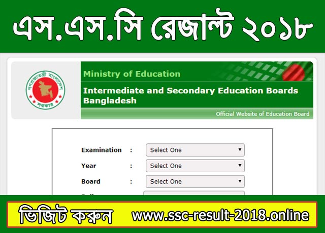SSC Result 2018 All Education Board.