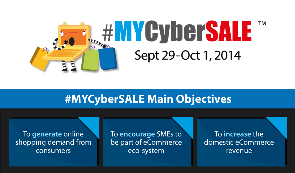 #MYCyberSALE main objectives