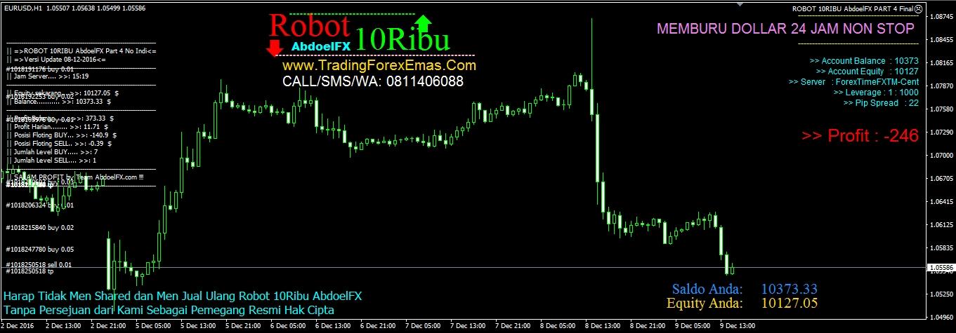 Robot forex trading otomatis