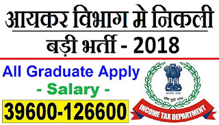 (GPSC) Recruitment 2018 - Apply Online for 200 State Tax Inspector Post