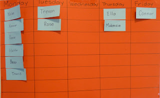 STEAM learning: measurement & graphing, by Paula's Preschool and Kindergarten