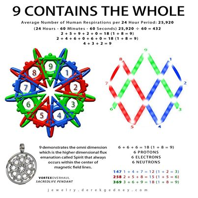numerologie bedeutung zahlen 1-9