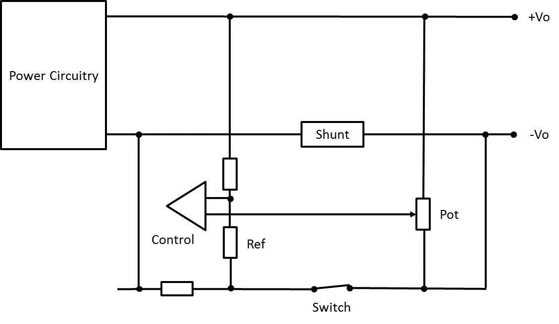 Power Topics for Power Supply Users: Using Droop Mode