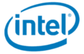 Intel Graphics Driver 15.60.01.4877 (64-bit) 2018 Free Download