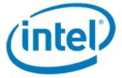 Intel Graphics Driver 15.60.01.4877 (64-bit) 2018 Free Download