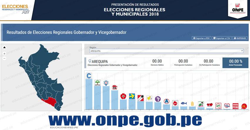 ONPE: Resultados Oficiales en AREQUIPA - Elecciones Regionales y Municipales 2018 (7 Octubre) www.onpe.gob.pe