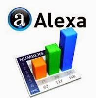 Cara memasang widget Alexa di Blog dengan mudah