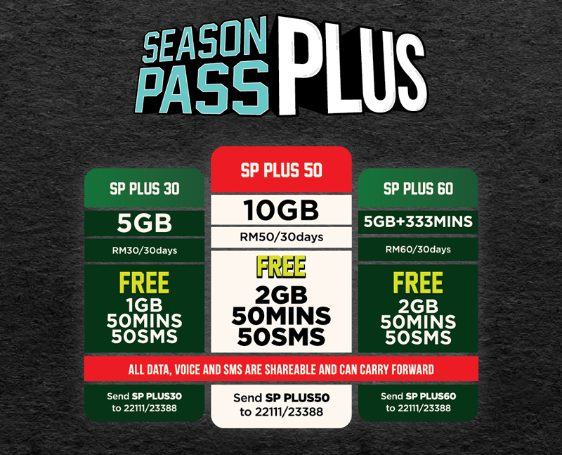 ONEXOX SEASON PASS PLUS