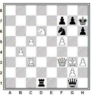 Posición de la partida de ajedrez Fabri - Hardicsay (Hungría, 1981)