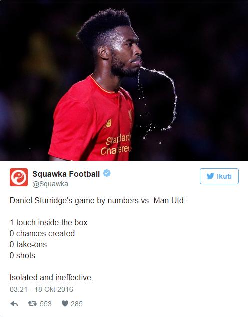 De Gea Gemilang, Manchester United Imbangi Liverpool