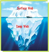 deep web web invisível