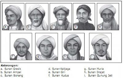 Soal IPS Kelas 5 Bab 2 Semester 1 - Peninggalan Sejarah Islam di Indonesia