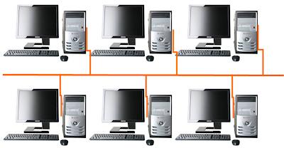 Topologi Jarinag Komputer Bus