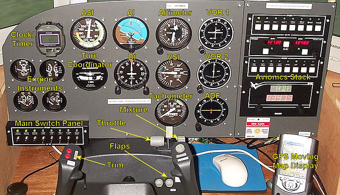 Labeled Instrument Panel For Trucks : Cessna instrument panel labeled