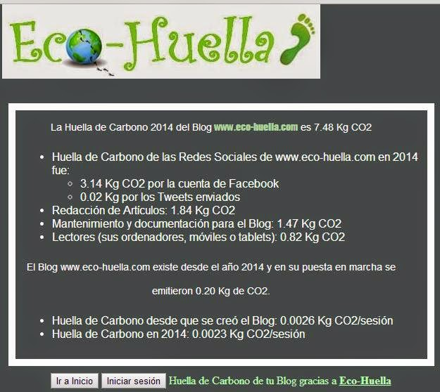 calculadora de huella de carbono para blogs