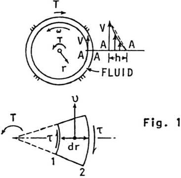 https://stemez.com/subjects/technology_engineering/1MFluidMechanics/1MFluidMechanics/1MFluidMechanics/1M03-0101_files/image002.jpg