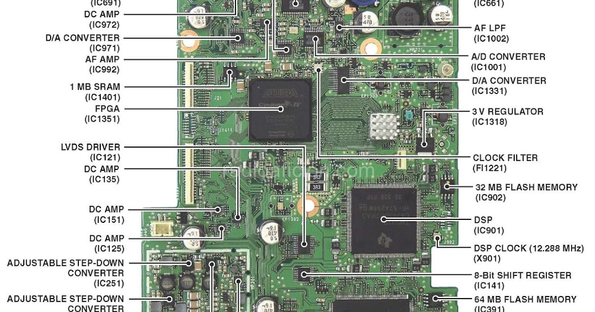 Yo3hjv Icom Ic 7300 Thermal Dissipation Of The Fpga Chipset