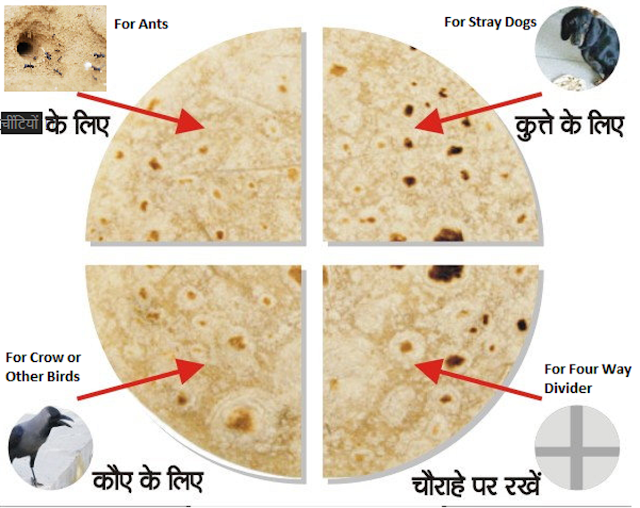 Cast the Spell with just one Roti or Chupatty (Bread)