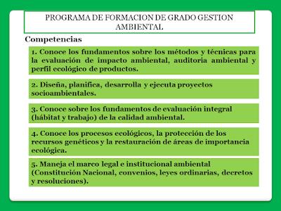 competencias que adquieren licenciado gestión ambiental
