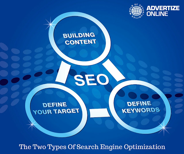 Search Engine Optimization: The Two Types Of Search Engine Optimization