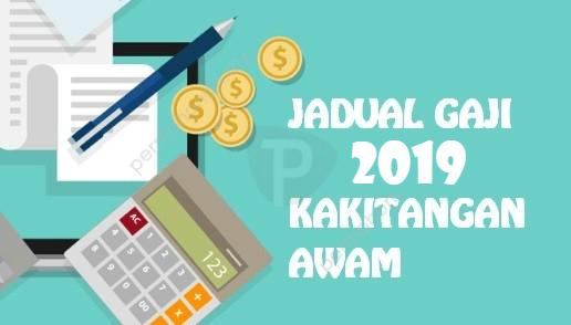 jadual dan tarikh pembayaran gaji bulanan penjawat awam bagi tahun 2019