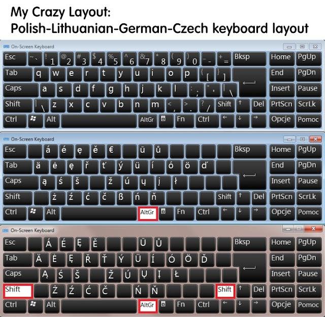 Польско-литовско-чешско-немецкая раскладка клавиатуры