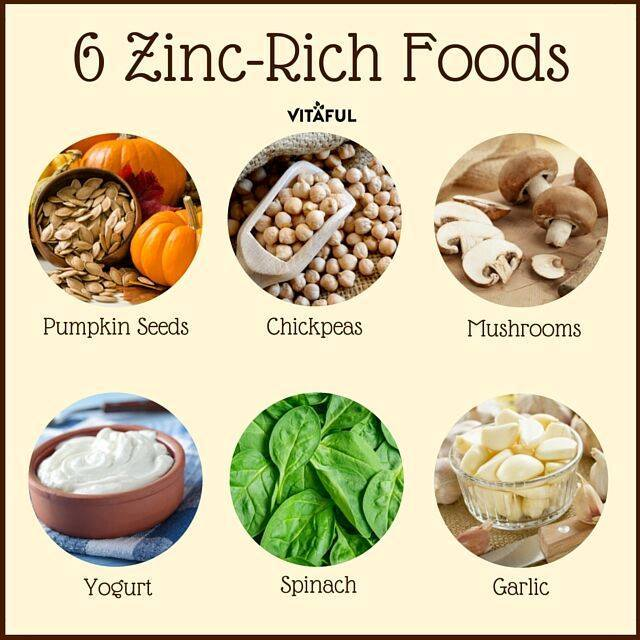 HealthCare Wellness Family Concepts: Zinc rich foods