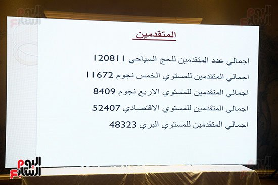 نتيجة القرعة الإلكترونية للحج السياحى للعام 1439 هـ من خلال الرقم القومى