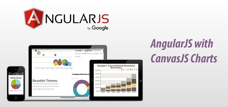 AngularJS with CanvasJS Charts