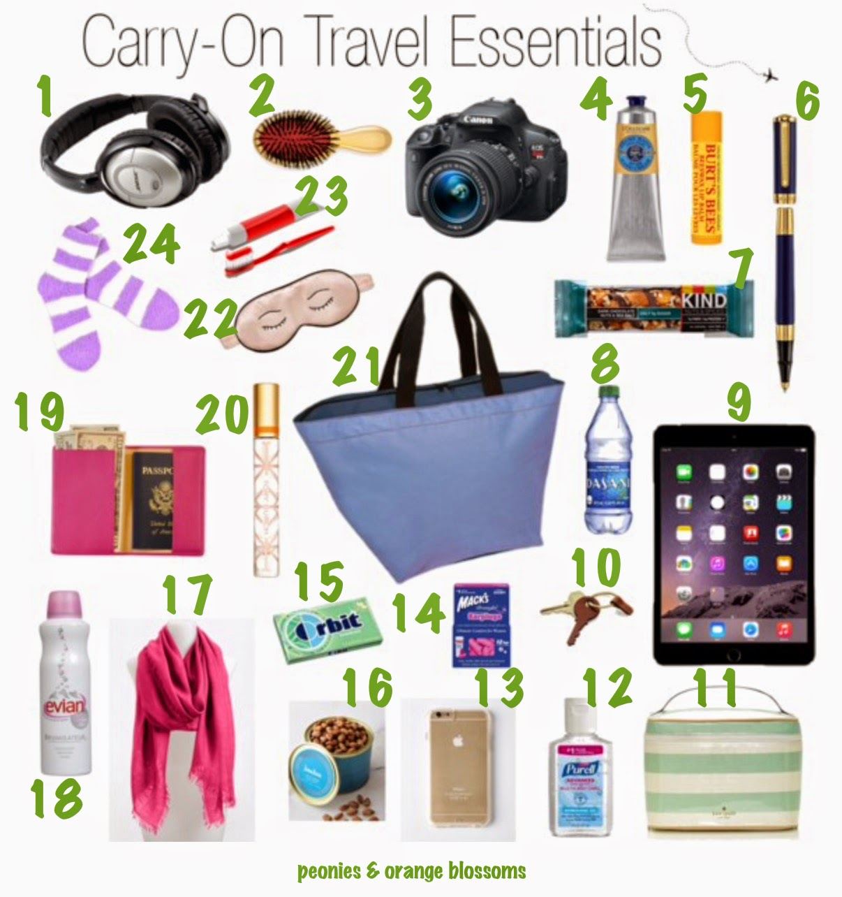 Peonies and orange blossoms what to pack for vacation in How to pack a carry on suitcase video